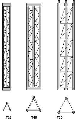 Tralicci in alluminio per antenne